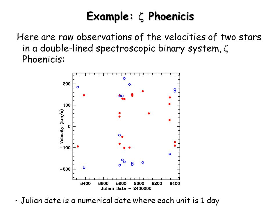 Example:  Phoenicis Here are raw observations of the velocities of two stars in a double-lined spectroscopic binary system,  Phoenicis: Julian date