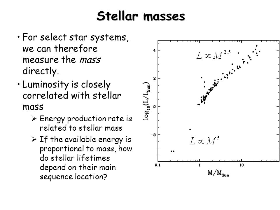 Stellar masses For select star systems, we can therefore measure the mass directly. Luminosity is closely correlated with stellar mass  Energy produc