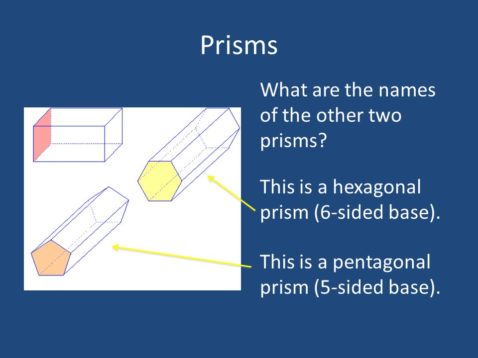 How to draw a prism 3 1) Draw the shape of whatever base your prism is.