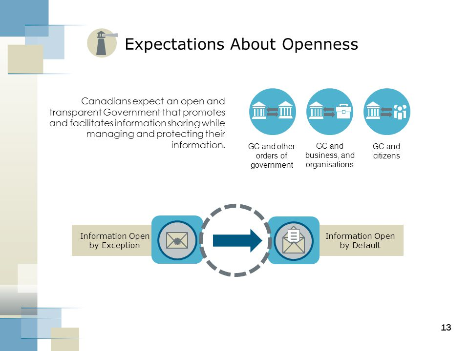 Expectations About Openness 13 Canadians expect an open and transparent Government that promotes and facilitates information sharing while managing an