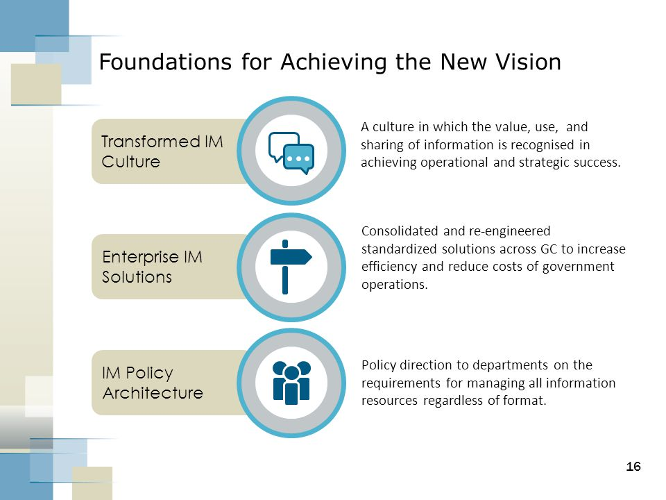 IM Policy Architecture Enterprise IM Solutions Transformed IM Culture 16 Foundations for Achieving the New Vision A culture in which the value, use, a