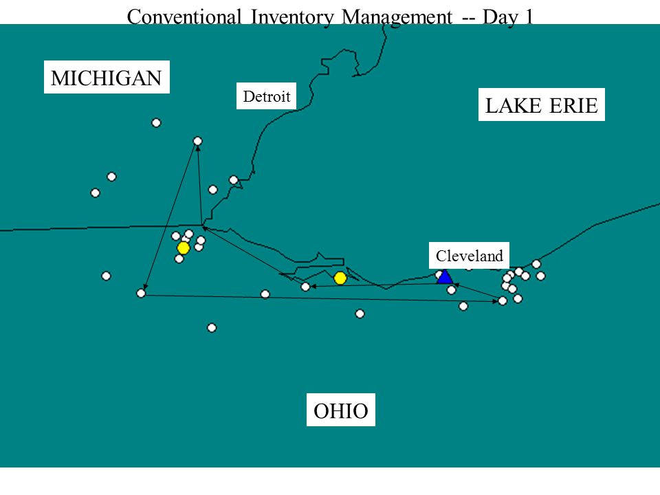 OHIO MICHIGAN LAKE ERIE Detroit Cleveland Conventional Inventory Management -- Day 1