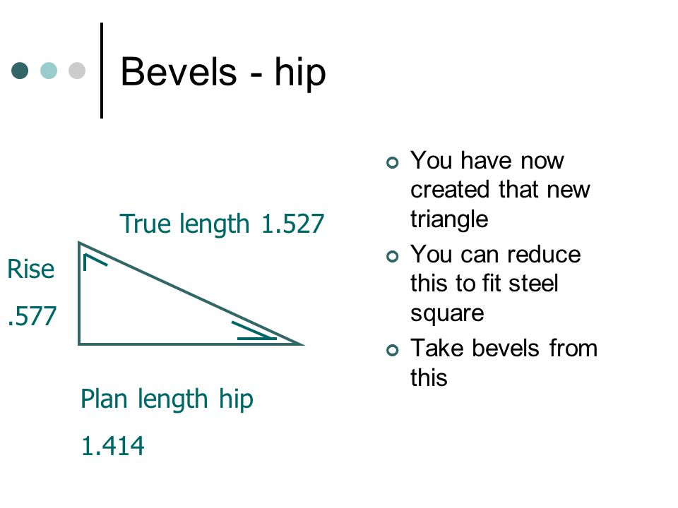 Bevels - hip You have now created that new triangle You can reduce this to fit steel square Take bevels from this Rise.577 Plan length hip 1.414 True
