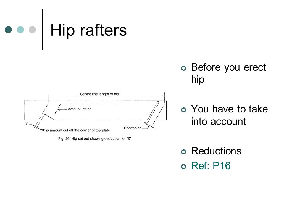 Hip rafters Before you erect hip You have to take into account Reductions Ref: P16