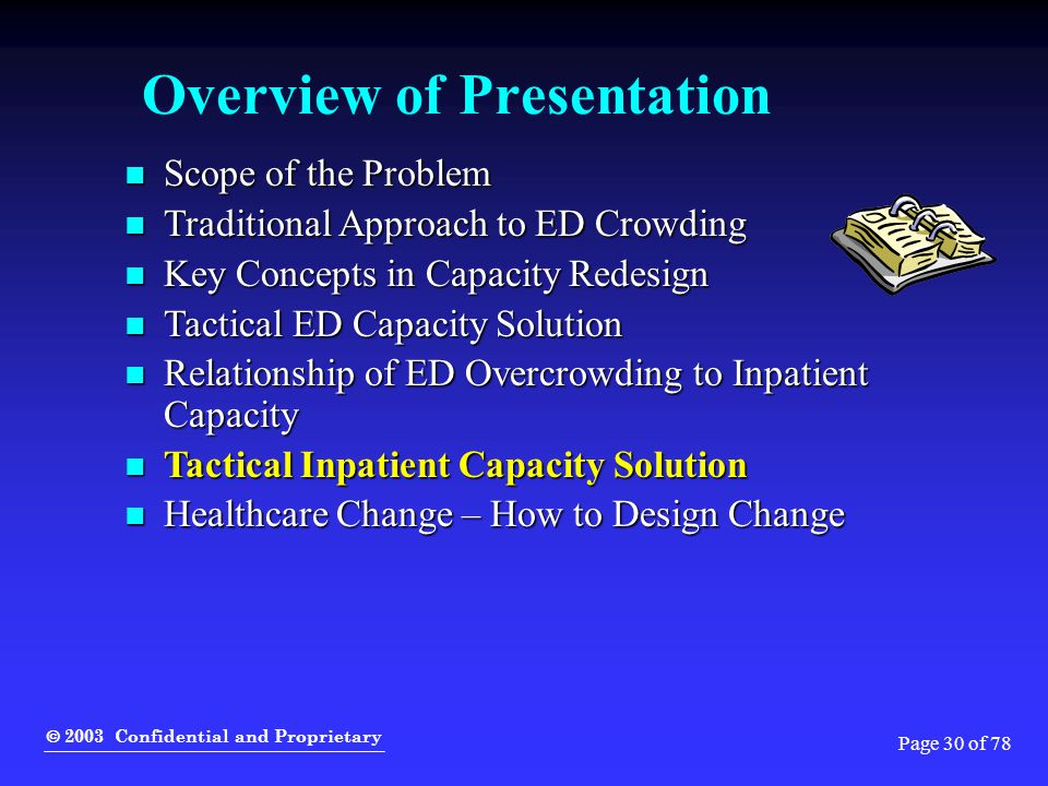  2003 Confidential and Proprietary Page 30 of 78 Overview of Presentation Scope of the Problem Scope of the Problem Traditional Approach to ED Crowdi