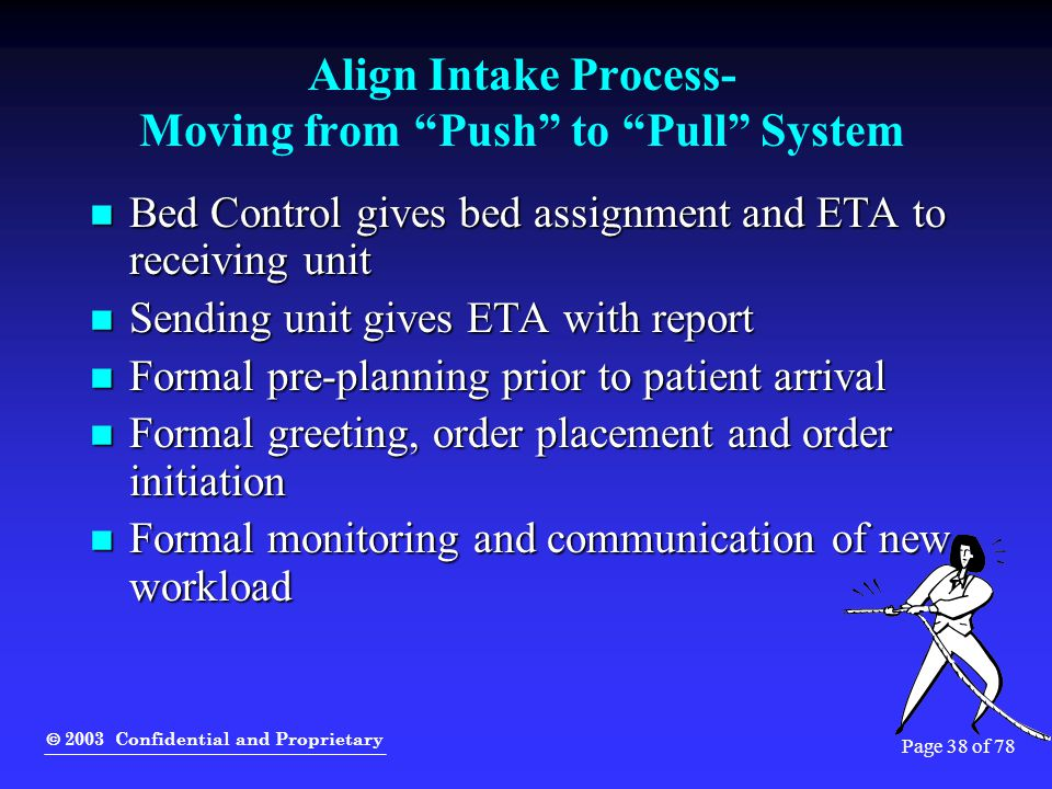 " 2003 Confidential and Proprietary Page 38 of 78 Align Intake Process- Moving from ""Push"" to ""Pull"" System Bed Control gives bed assignment and ETA t"