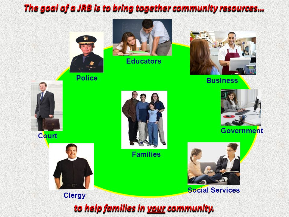 Business Government Social Services Clergy Court Police Educators Families The goal of a JRB is to bring together community resources… to help families in your community.