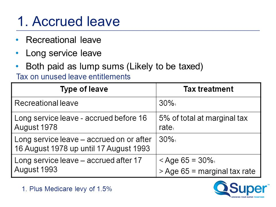 1. Accrued leave Recreational leave Long service leave Both paid as lump sums (Likely to be taxed) Tax on unused leave entitlements Type of leaveTax t