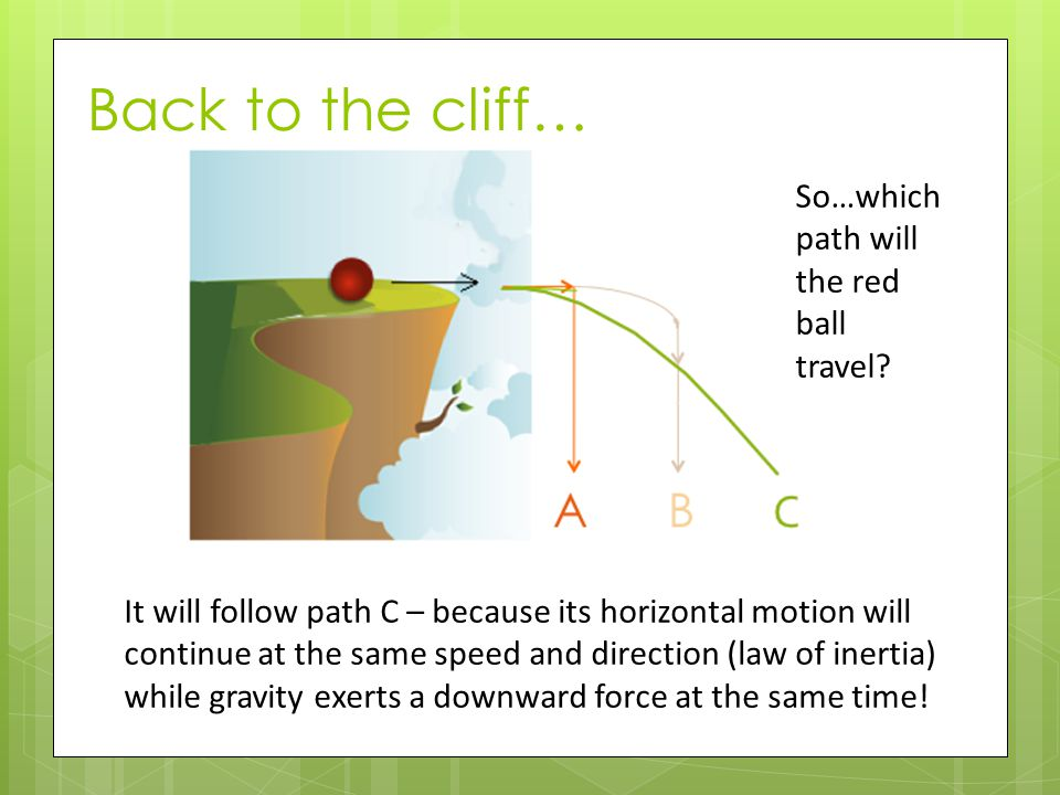 Back to the cliff… So…which path will the red ball travel? It will follow path C – because its horizontal motion will continue at the same speed and d