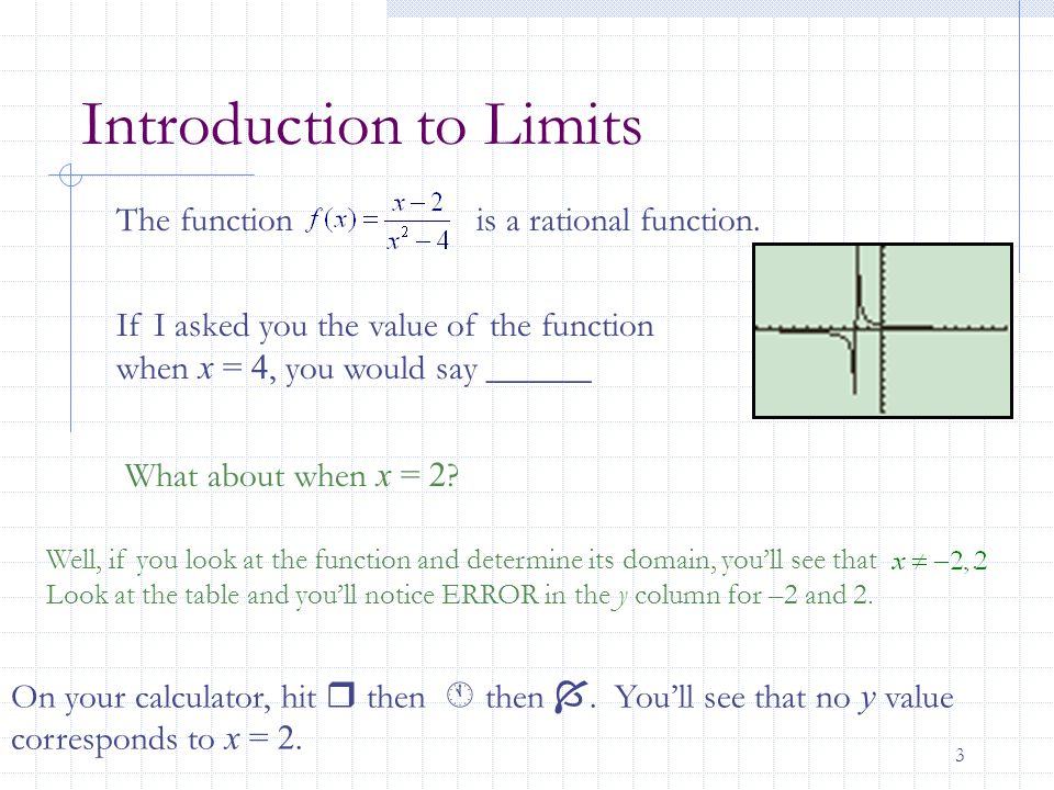3 Introduction to Limits The functionis a rational function.
