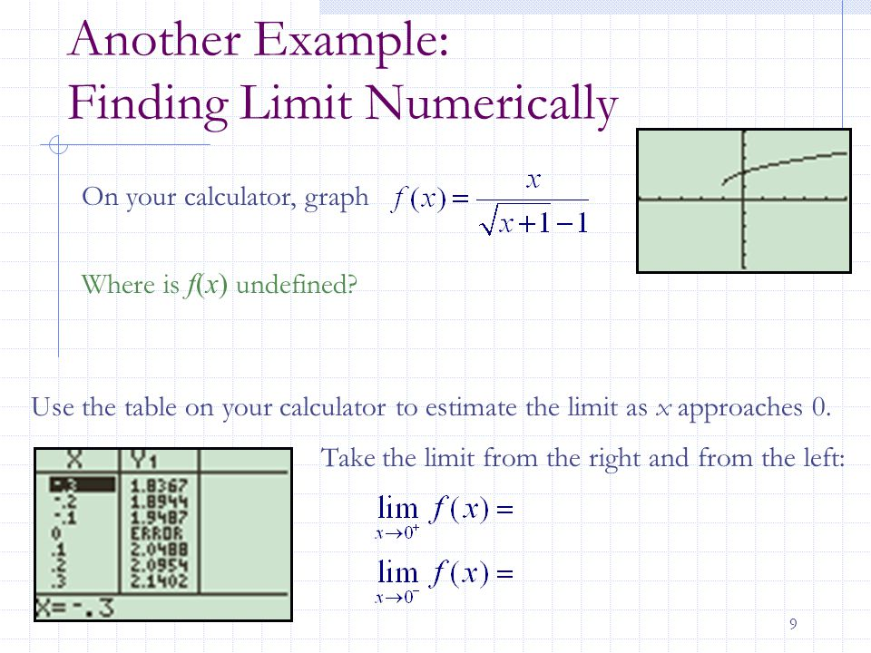9 Another Example: Finding Limit Numerically On your calculator, graph Where is f(x) undefined.
