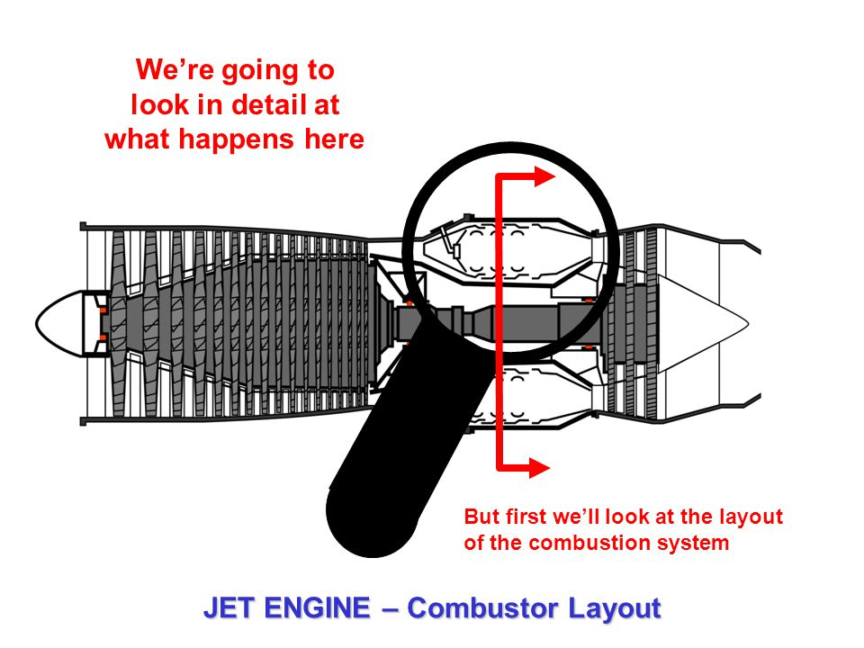 We're going to look in detail at what happens here But first we'll look at the layout of the combustion system JET ENGINE – Combustor Layout
