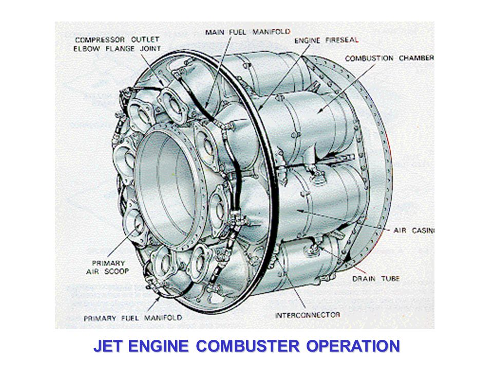 JET ENGINE COMBUSTER OPERATION
