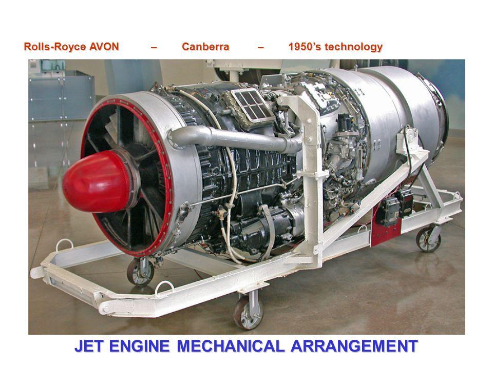 Rolls-Royce AVON – Canberra – 1950's technology JET ENGINE MECHANICAL ARRANGEMENT