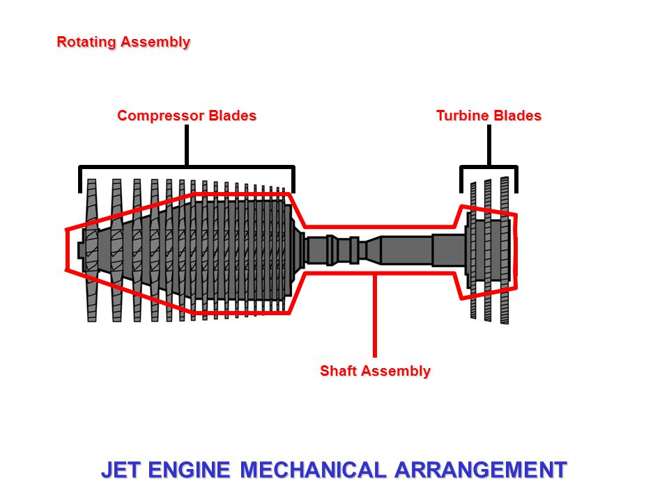 Rotating Assembly Compressor Blades Turbine Blades Shaft Assembly