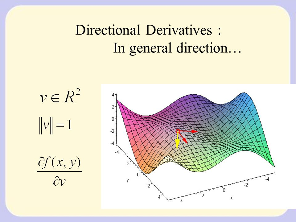 Directional Derivatives : In general direction…