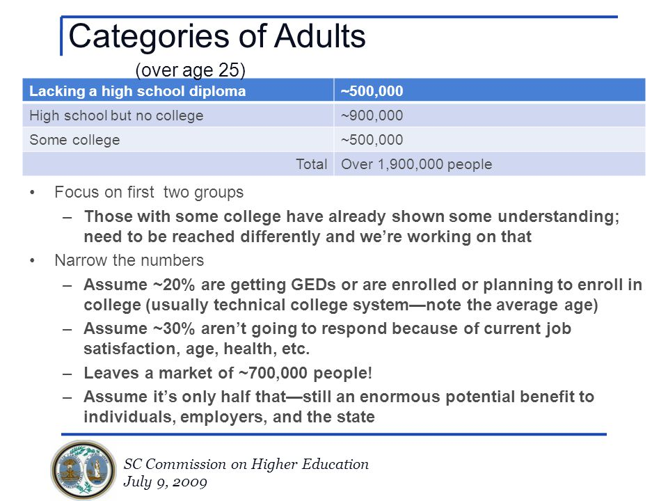 SC Commission on Higher Education July 9, 2009 Focus on first two groups –Those with some college have already shown some understanding; need to be re