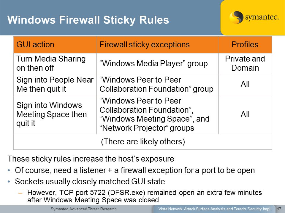 Symantec Advanced Threat ResearchVista Network Attack Surface Analysis and Teredo Security Impl.17 These sticky rules increase the host's exposure Of