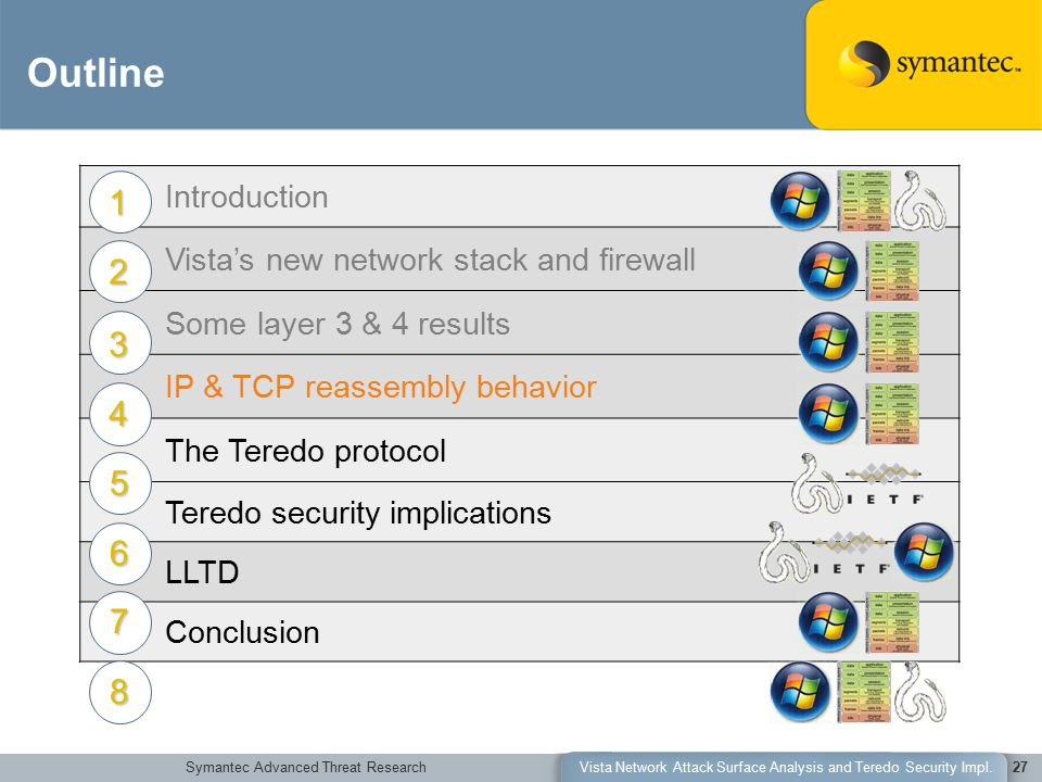 Symantec Advanced Threat ResearchVista Network Attack Surface Analysis and Teredo Security Impl.27 Outline Introduction Vista's new network stack and firewall Some layer 3 & 4 results IP & TCP reassembly behavior The Teredo protocol Teredo security implications LLTD Conclusion 1 2 3 4 5 6 7 8