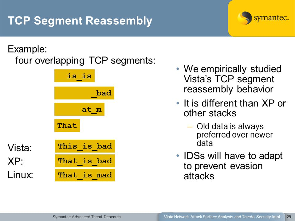 Symantec Advanced Threat ResearchVista Network Attack Surface Analysis and Teredo Security Impl.29 Example: four overlapping TCP segments: Vista: XP: Linux: is_is _bad at_m That This_is_bad That_is_bad That_is_mad TCP Segment Reassembly We empirically studied Vista's TCP segment reassembly behavior It is different than XP or other stacks –Old data is always preferred over newer data IDSs will have to adapt to prevent evasion attacks