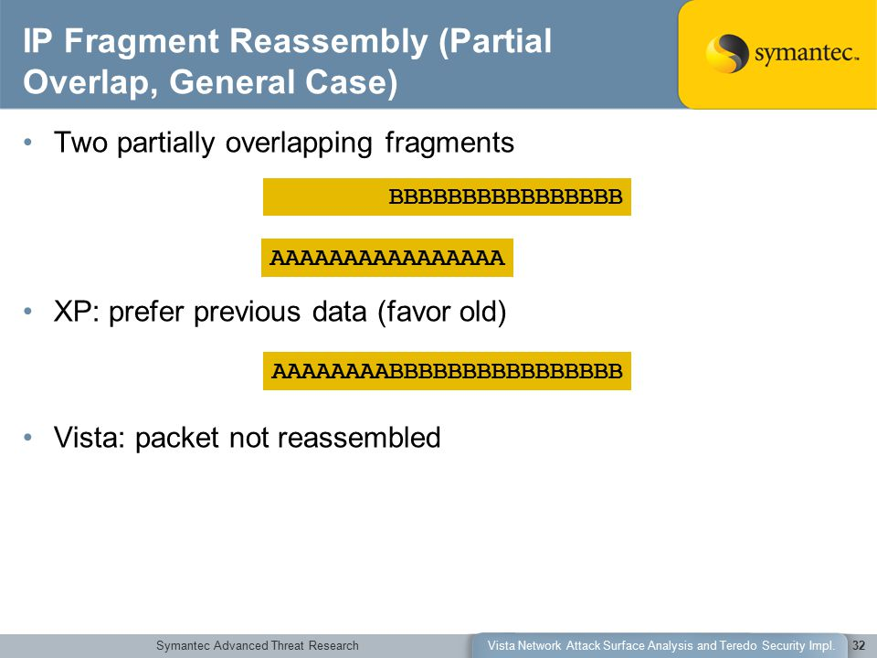 Symantec Advanced Threat ResearchVista Network Attack Surface Analysis and Teredo Security Impl.32 IP Fragment Reassembly (Partial Overlap, General Case) Two partially overlapping fragments XP: prefer previous data (favor old) Vista: packet not reassembled AAAAAAAAAAAAAAAA AAAAAAAABBBBBBBBBBBBBBBB BBBBBBBBBBBBBBBB