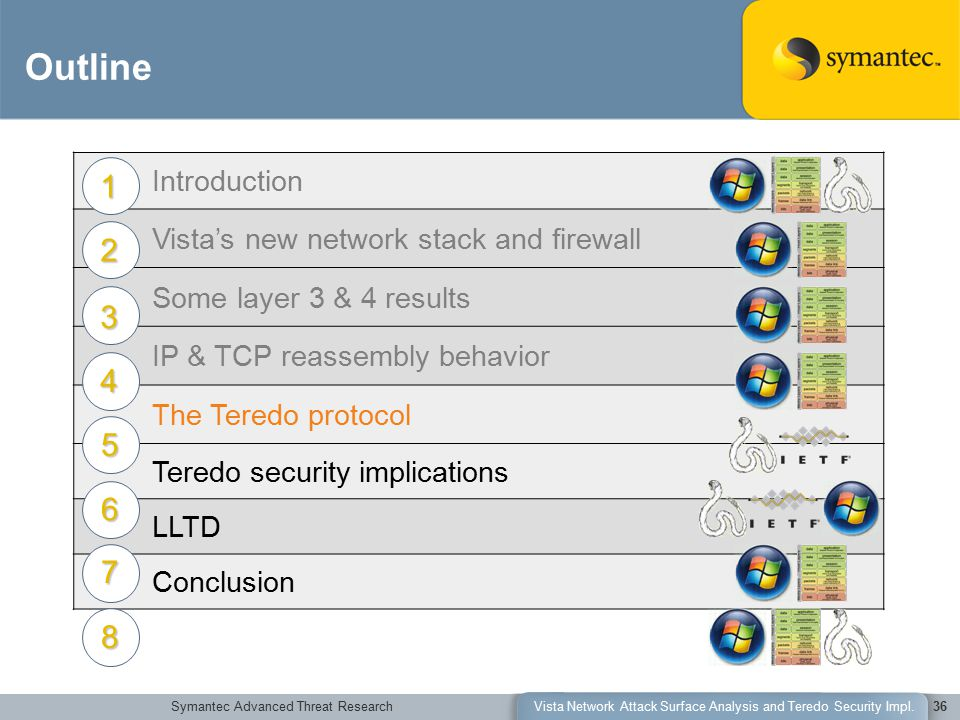 Symantec Advanced Threat ResearchVista Network Attack Surface Analysis and Teredo Security Impl.36 Outline Introduction Vista's new network stack and firewall Some layer 3 & 4 results IP & TCP reassembly behavior The Teredo protocol Teredo security implications LLTD Conclusion 1 2 3 4 5 6 7 8