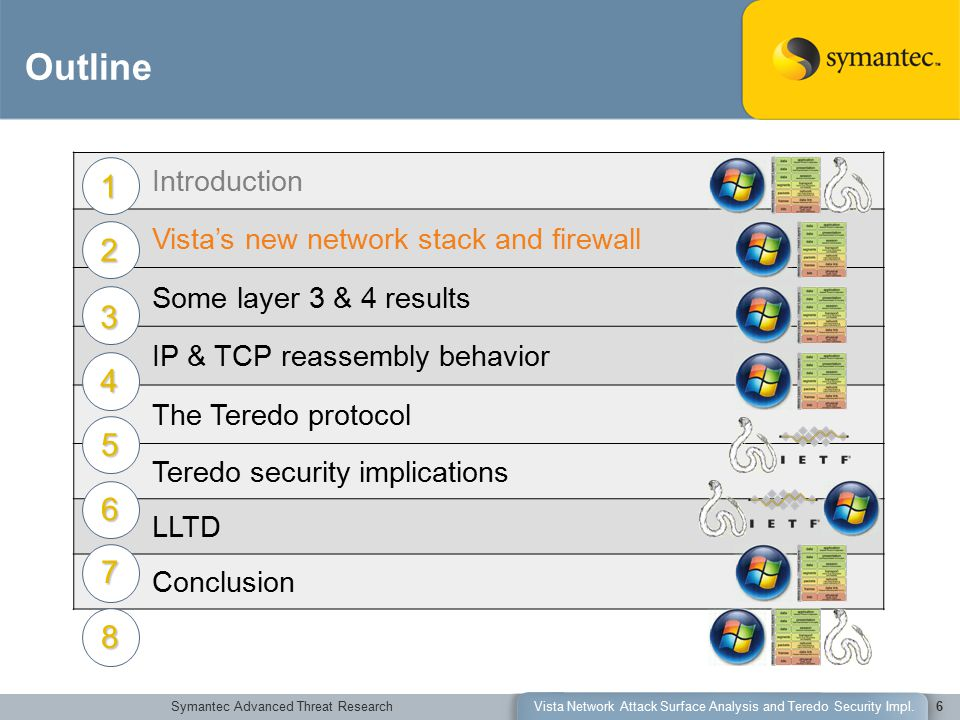 Symantec Advanced Threat ResearchVista Network Attack Surface Analysis and Teredo Security Impl.6 Outline Introduction Vista's new network stack and firewall Some layer 3 & 4 results IP & TCP reassembly behavior The Teredo protocol Teredo security implications LLTD Conclusion 1 2 3 4 5 6 7 8