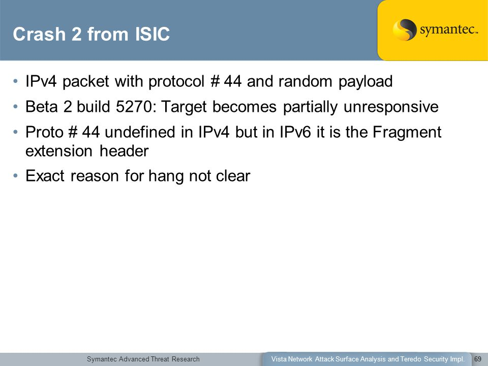Symantec Advanced Threat ResearchVista Network Attack Surface Analysis and Teredo Security Impl.69 Crash 2 from ISIC IPv4 packet with protocol # 44 an