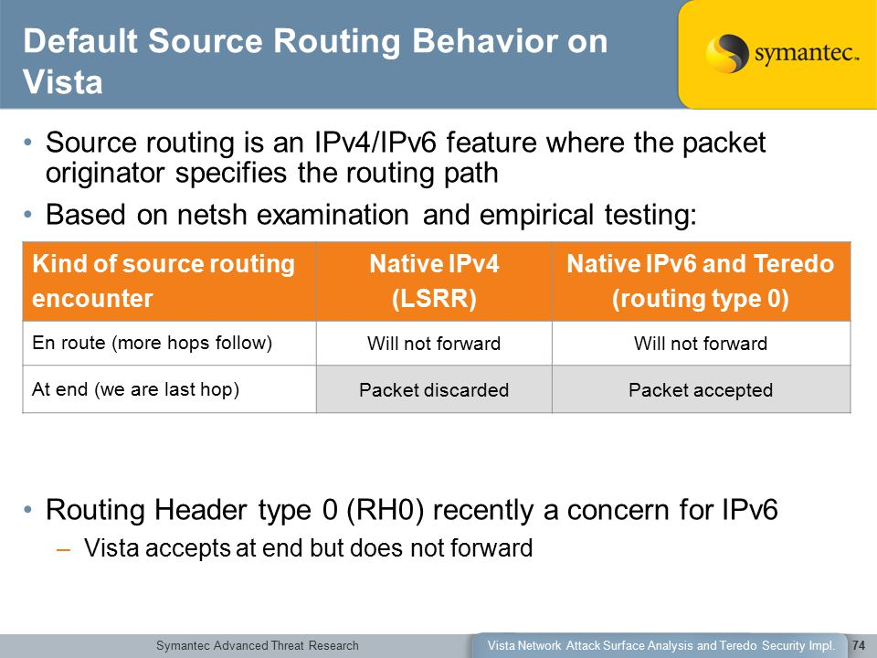 Symantec Advanced Threat ResearchVista Network Attack Surface Analysis and Teredo Security Impl.74 Default Source Routing Behavior on Vista Source routing is an IPv4/IPv6 feature where the packet originator specifies the routing path Based on netsh examination and empirical testing: Routing Header type 0 (RH0) recently a concern for IPv6 –Vista accepts at end but does not forward Kind of source routing encounter Native IPv4 (LSRR) Native IPv6 and Teredo (routing type 0) En route (more hops follow) Will not forward At end (we are last hop) Packet discardedPacket accepted