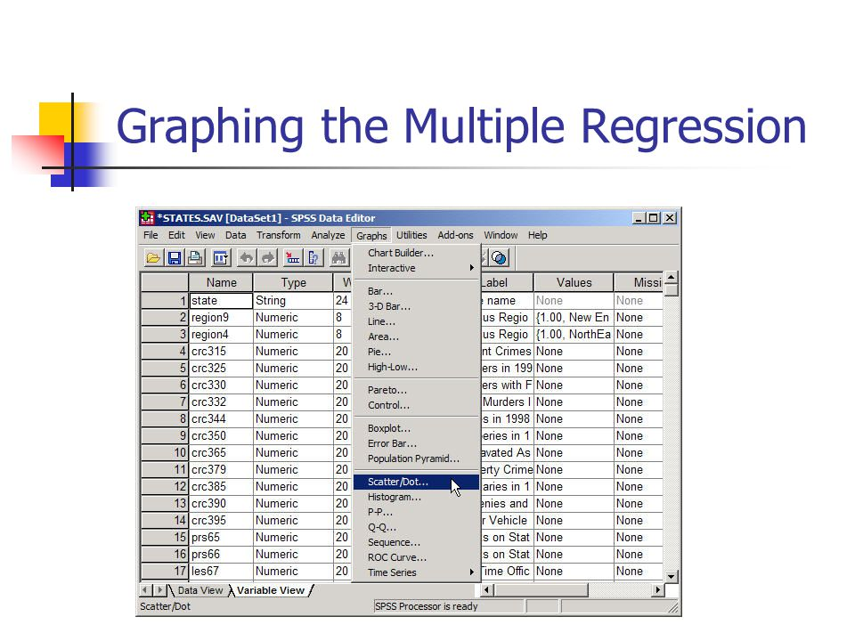 Graphing the Multiple Regression