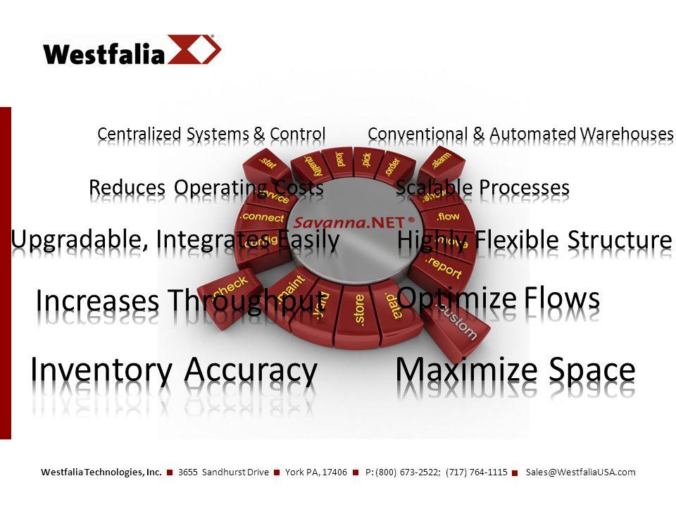 Westfalia Technologies, Inc. 3655 Sandhurst Drive York PA, 17406 P: (800) 673-2522; (717) 764-1115 Sales@WestfaliaUSA.com