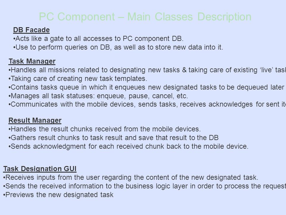 PC Component – Main Classes Description DB Facade Acts like a gate to all accesses to PC component DB.