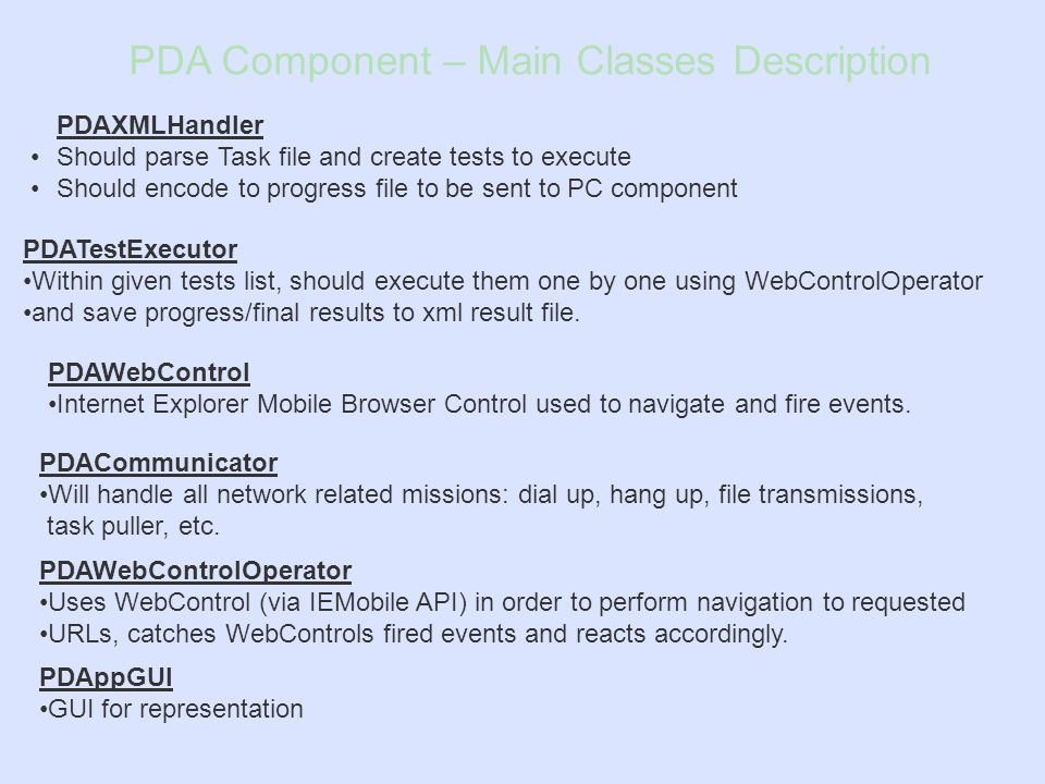 PDA Component – Main Classes Description PDAXMLHandler Should parse Task file and create tests to execute Should encode to progress file to be sent to PC component PDATestExecutor Within given tests list, should execute them one by one using WebControlOperator and save progress/final results to xml result file.