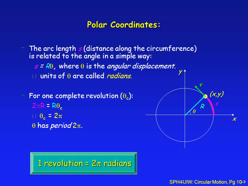 SPH4UIW: Circular Motion, Pg 10 Polar Coordinates: l The arc length s (distance along the circumference) is related to the angle in a simple way: s = R , where  is the angular displacement.