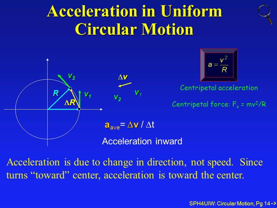 SPH4UIW: Circular Motion, Pg 14 Acceleration in Uniform Circular Motion vv1vv1 vv2vv2 vvvv vv2vv2 vv1vv1 R RRRR Centripetal acceleration Centrip