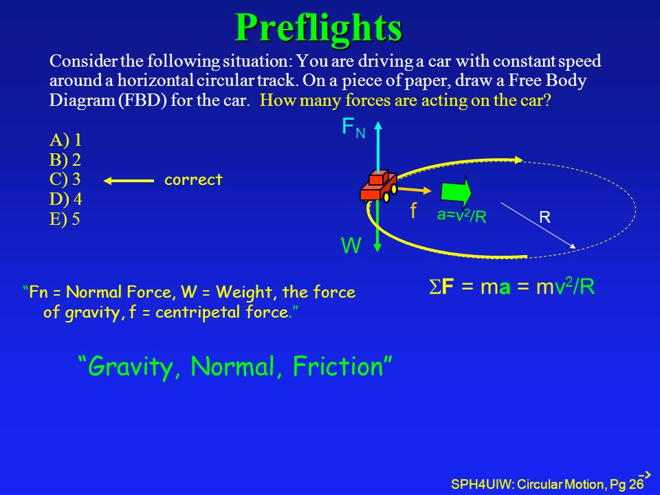 SPH4UIW: Circular Motion, Pg 26 Preflights Consider the following situation: You are driving a car with constant speed around a horizontal circular tr