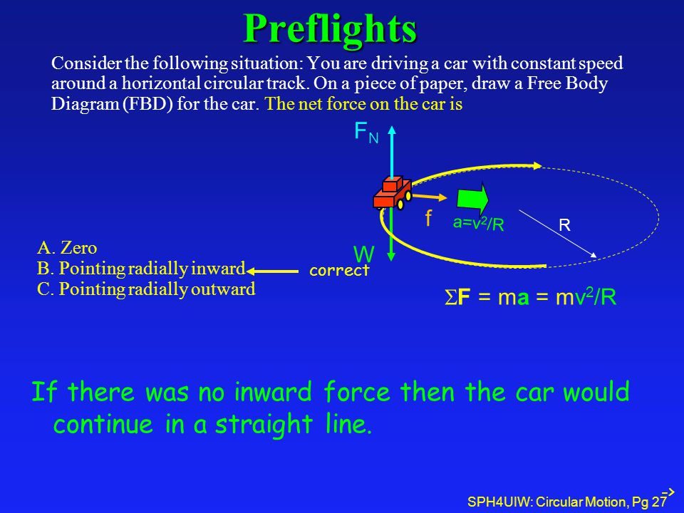 SPH4UIW: Circular Motion, Pg 27 Preflights Consider the following situation: You are driving a car with constant speed around a horizontal circular tr
