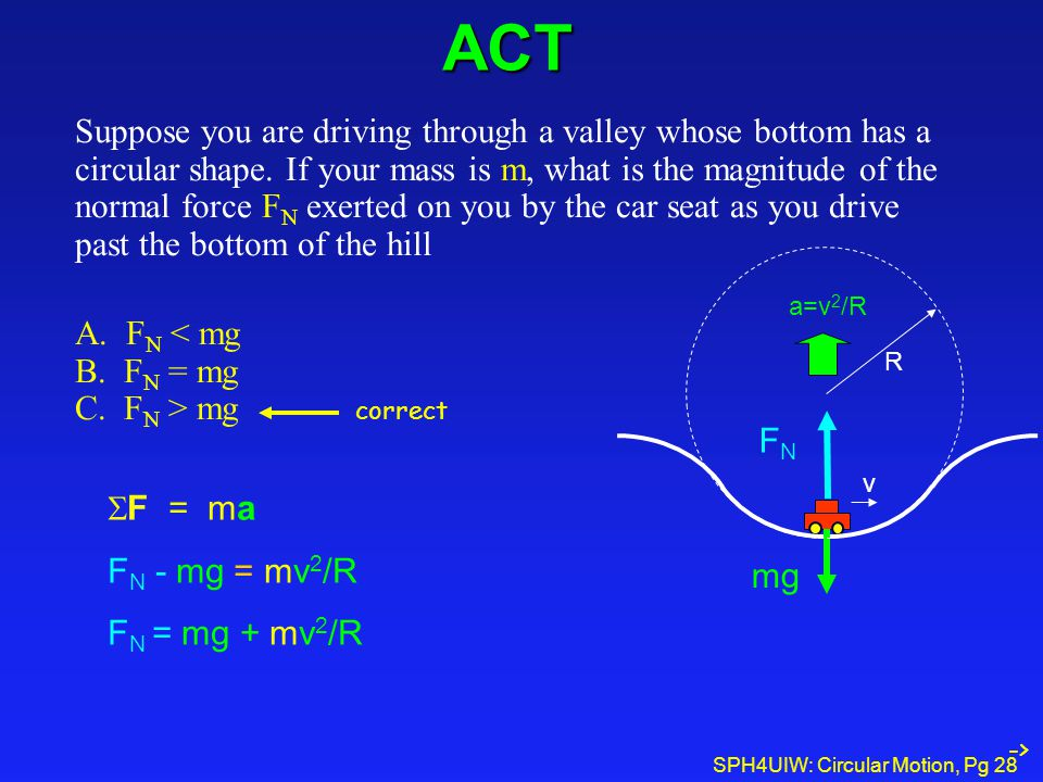 SPH4UIW: Circular Motion, Pg 28ACT Suppose you are driving through a valley whose bottom has a circular shape. If your mass is m, what is the magnitud