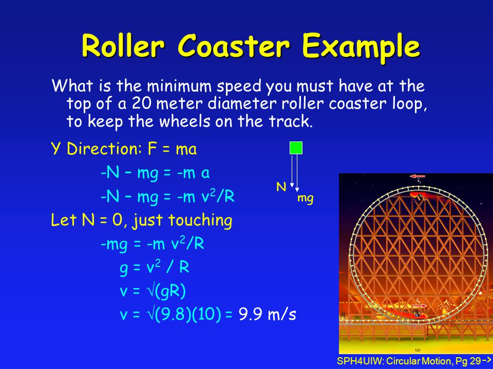 SPH4UIW: Circular Motion, Pg 29 Roller Coaster Example What is the minimum speed you must have at the top of a 20 meter diameter roller coaster loop, to keep the wheels on the track.