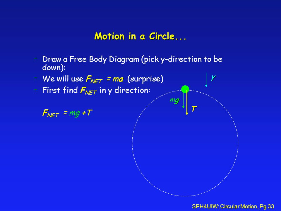 SPH4UIW: Circular Motion, Pg 33 Motion in a Circle... l Draw a Free Body Diagram (pick y-direction to be down): Fa l We will use F NET = ma (surprise)