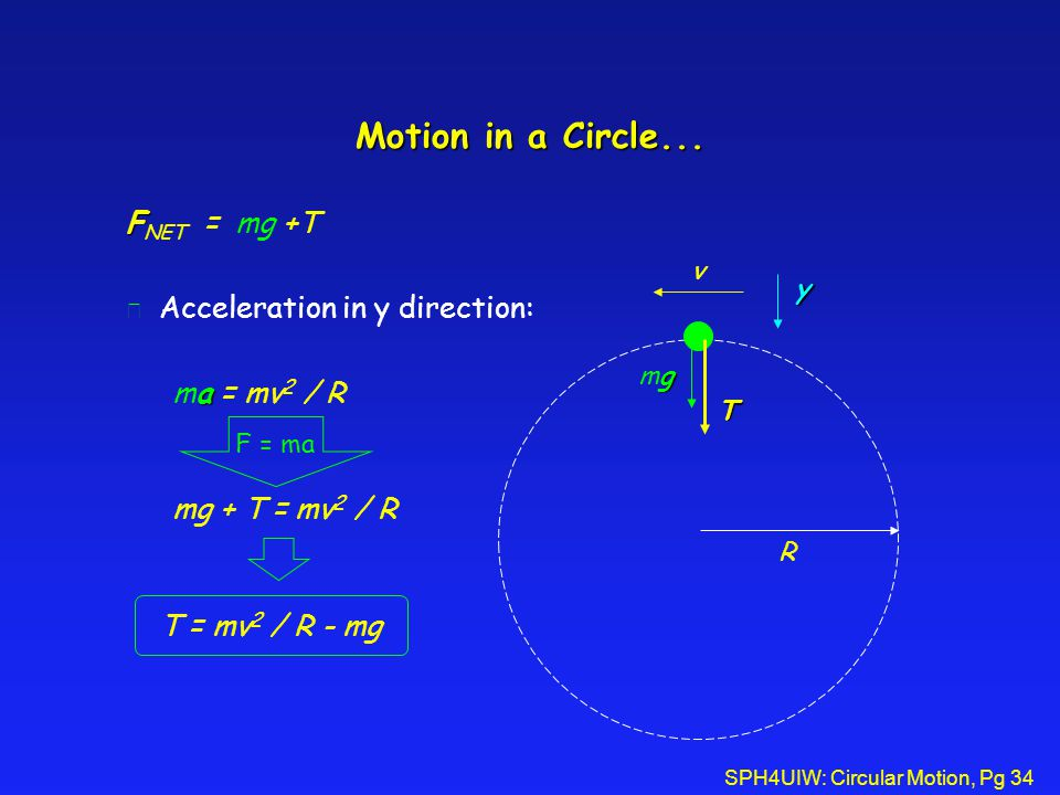 SPH4UIW: Circular Motion, Pg 34 Motion in a Circle... F F NET = mg +T l Acceleration in y direction: a ma = mv 2 / R mg + T = mv 2 / R T = mv 2 / R -