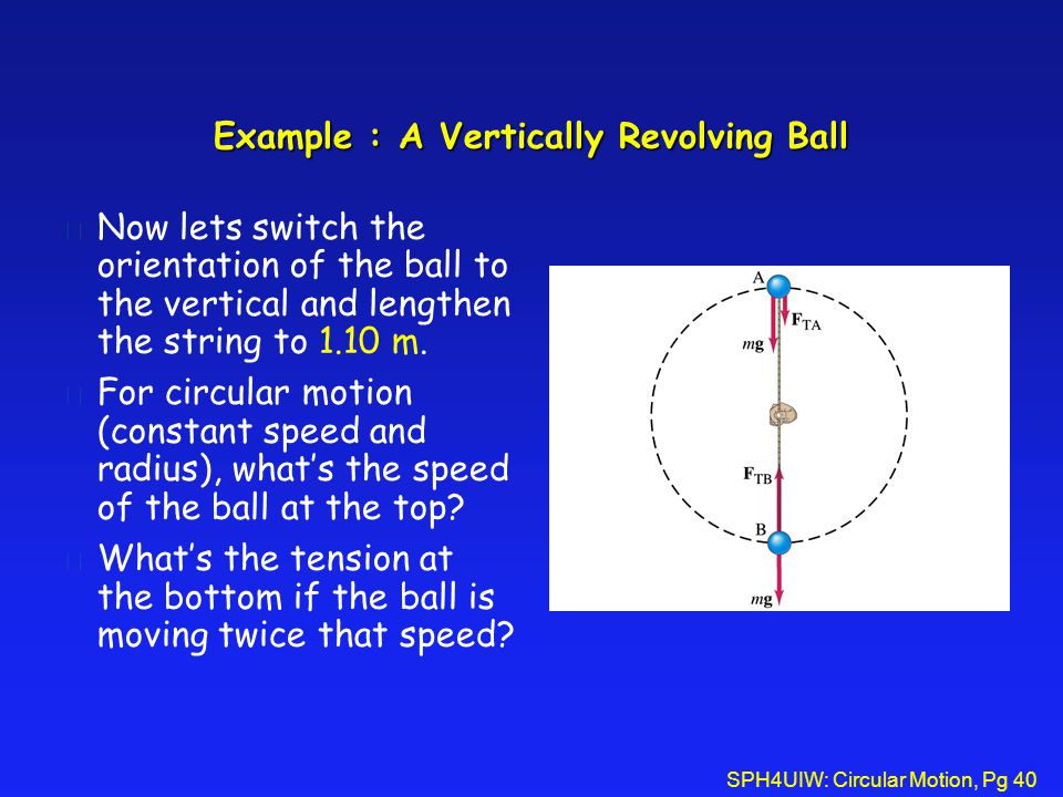 SPH4UIW: Circular Motion, Pg 40 Example : A Vertically Revolving Ball l Now lets switch the orientation of the ball to the vertical and lengthen the string to 1.10 m.