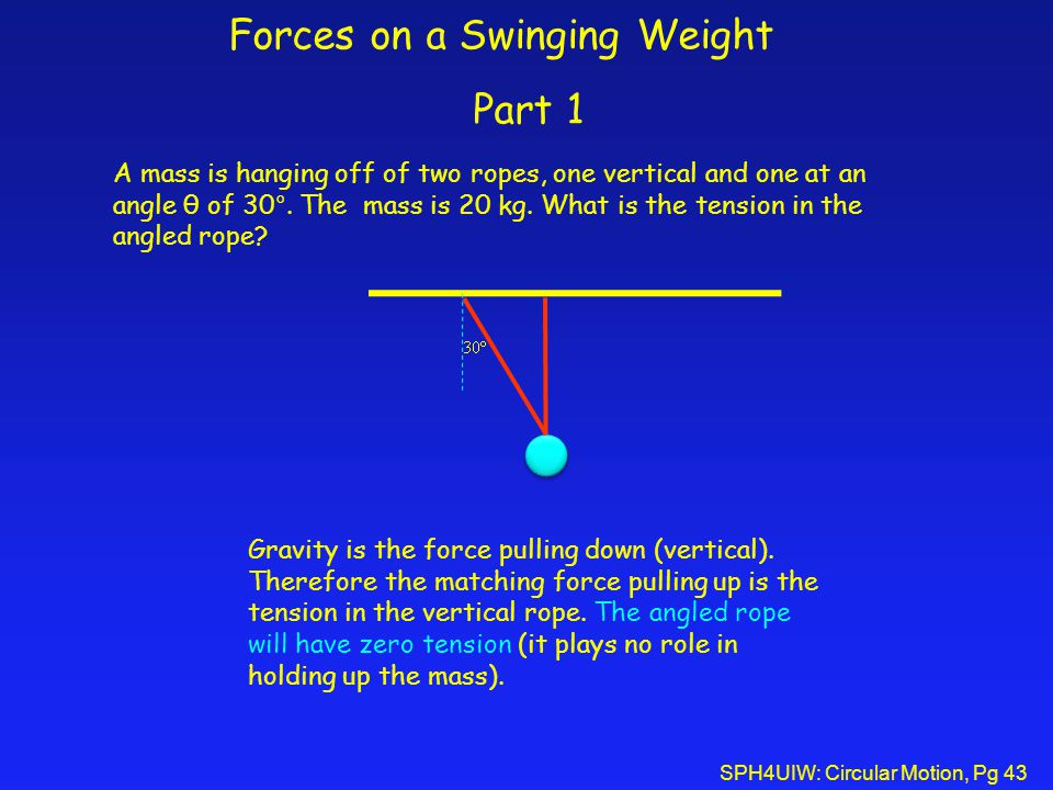 SPH4UIW: Circular Motion, Pg 43 Forces on a Swinging Weight Part 1 A mass is hanging off of two ropes, one vertical and one at an angle θ of 30°. The