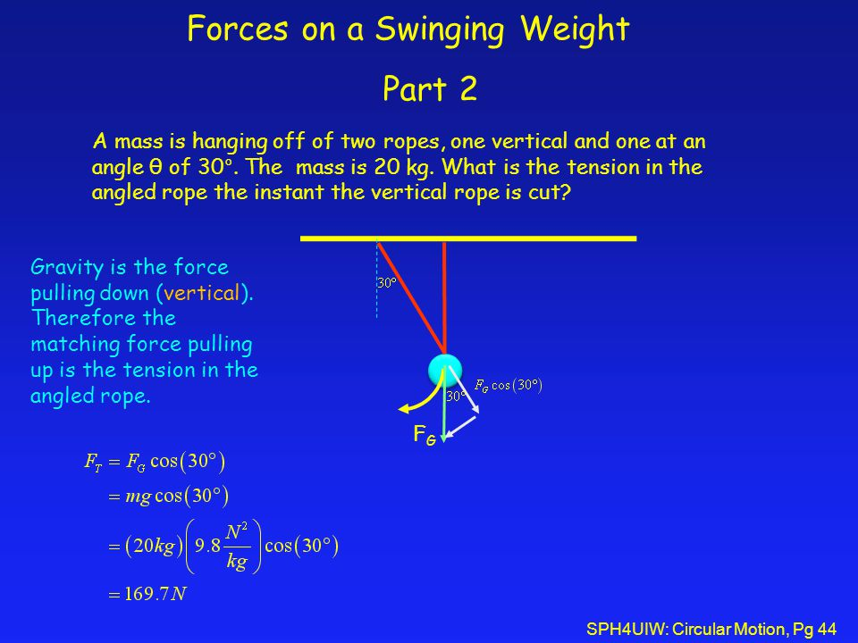 SPH4UIW: Circular Motion, Pg 44 Forces on a Swinging Weight Part 2 A mass is hanging off of two ropes, one vertical and one at an angle θ of 30°. The