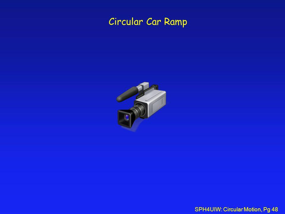 SPH4UIW: Circular Motion, Pg 48 Circular Car Ramp