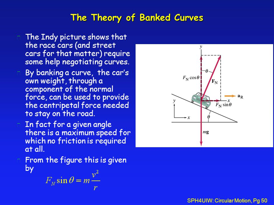 SPH4UIW: Circular Motion, Pg 50 The Theory of Banked Curves l The Indy picture shows that the race cars (and street cars for that matter) require some help negotiating curves.