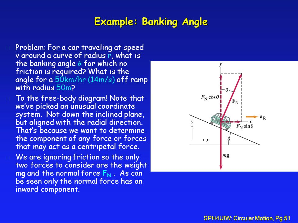 SPH4UIW: Circular Motion, Pg 51 Example: Banking Angle Example: Banking Angle Problem: For a car traveling at speed v around a curve of radius r, what