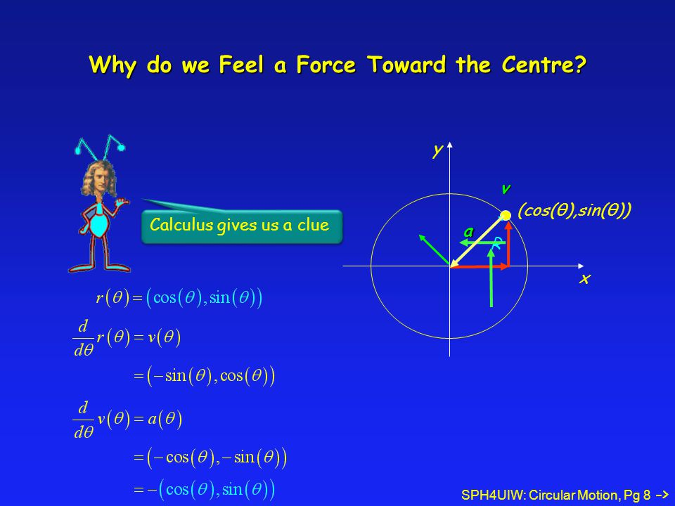 SPH4UIW: Circular Motion, Pg 8 Why do we Feel a Force Toward the Centre? R v x y (cos(θ),sin(θ)) -> Calculus gives us a clue a