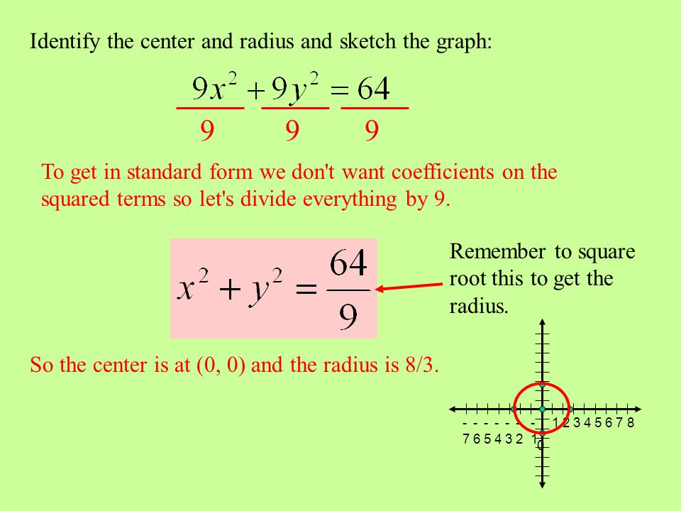Identify the center and radius and sketch the graph: To get in standard form we don t want coefficients on the squared terms so let s divide everything by 9.
