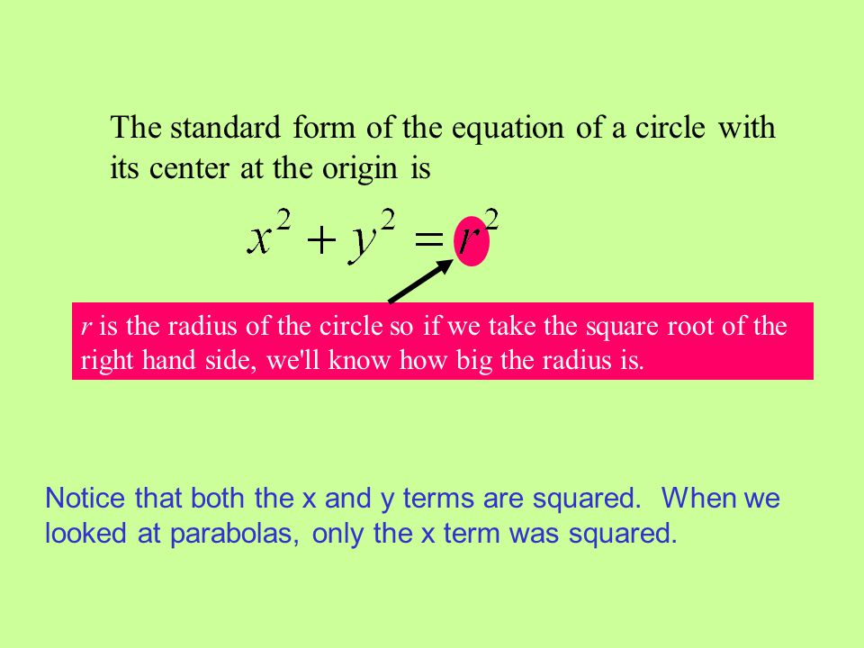 The standard form of the equation of a circle with its center at the origin is Notice that both the x and y terms are squared.